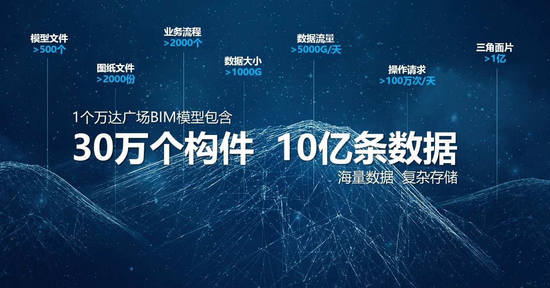 资讯平台_新闻中心 最新动态 > 万达bim总发包管理模式信息化集成平台出炉   6