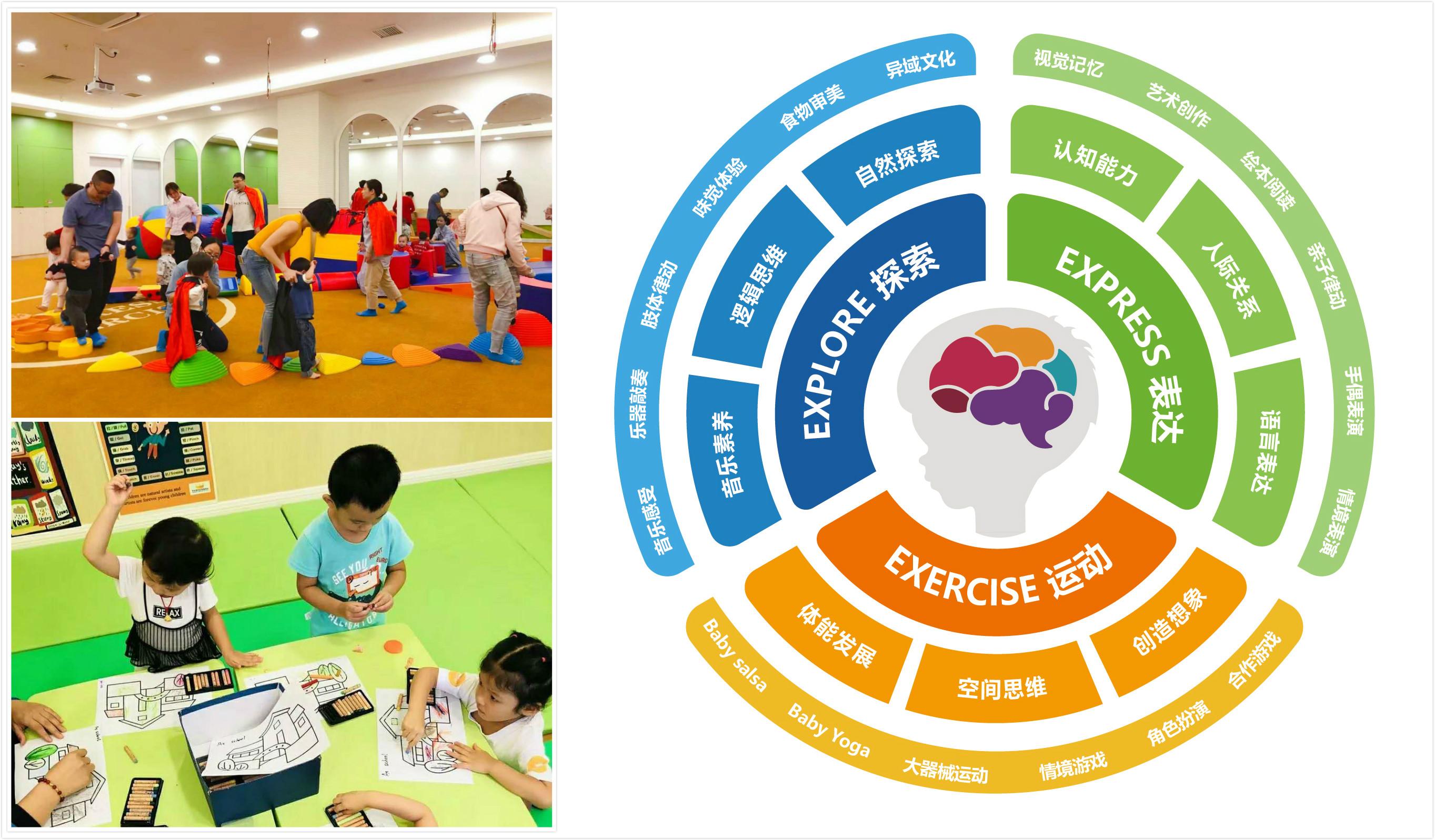 ag游戏大厅宝贝王早教开学季推出三大课程体系