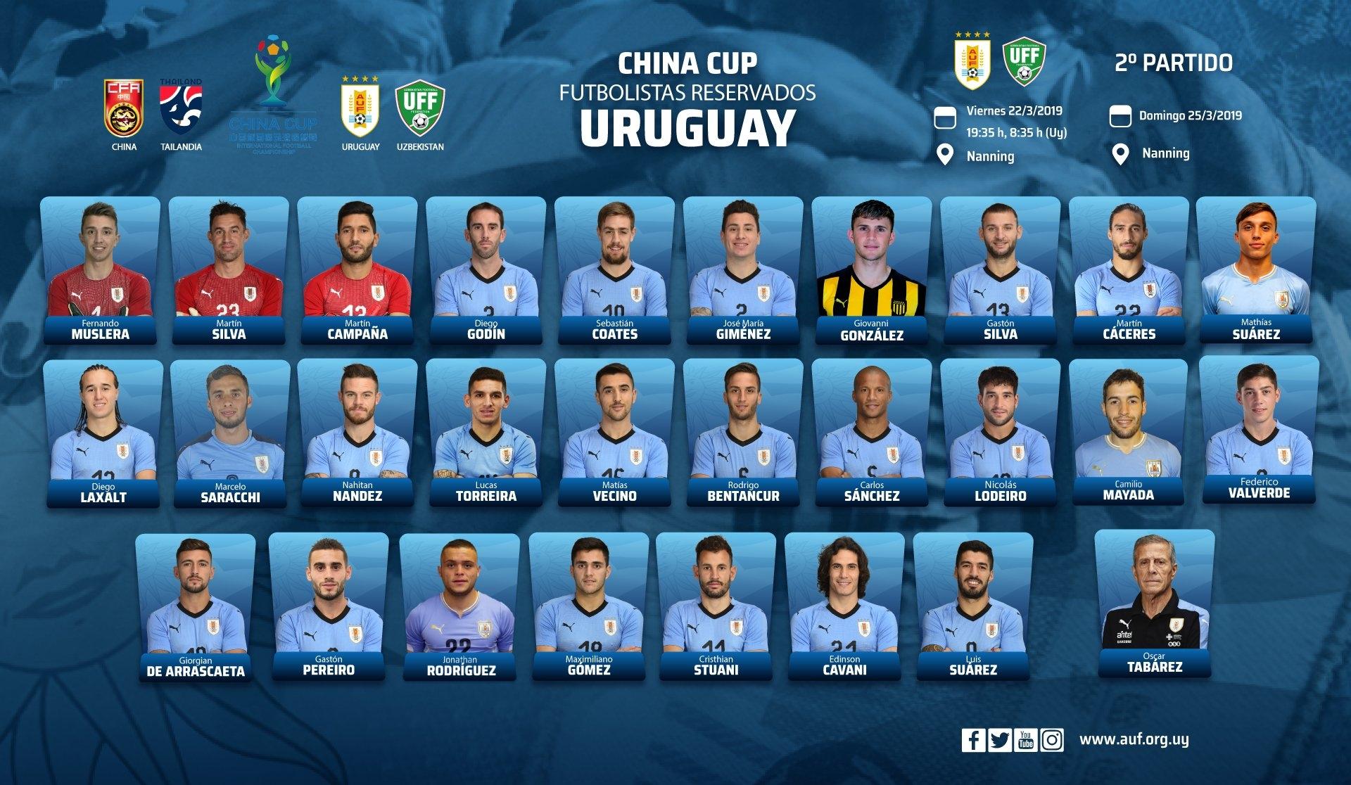 """乌拉圭队公布参加2019""""格力·中国杯""""球员名单"""