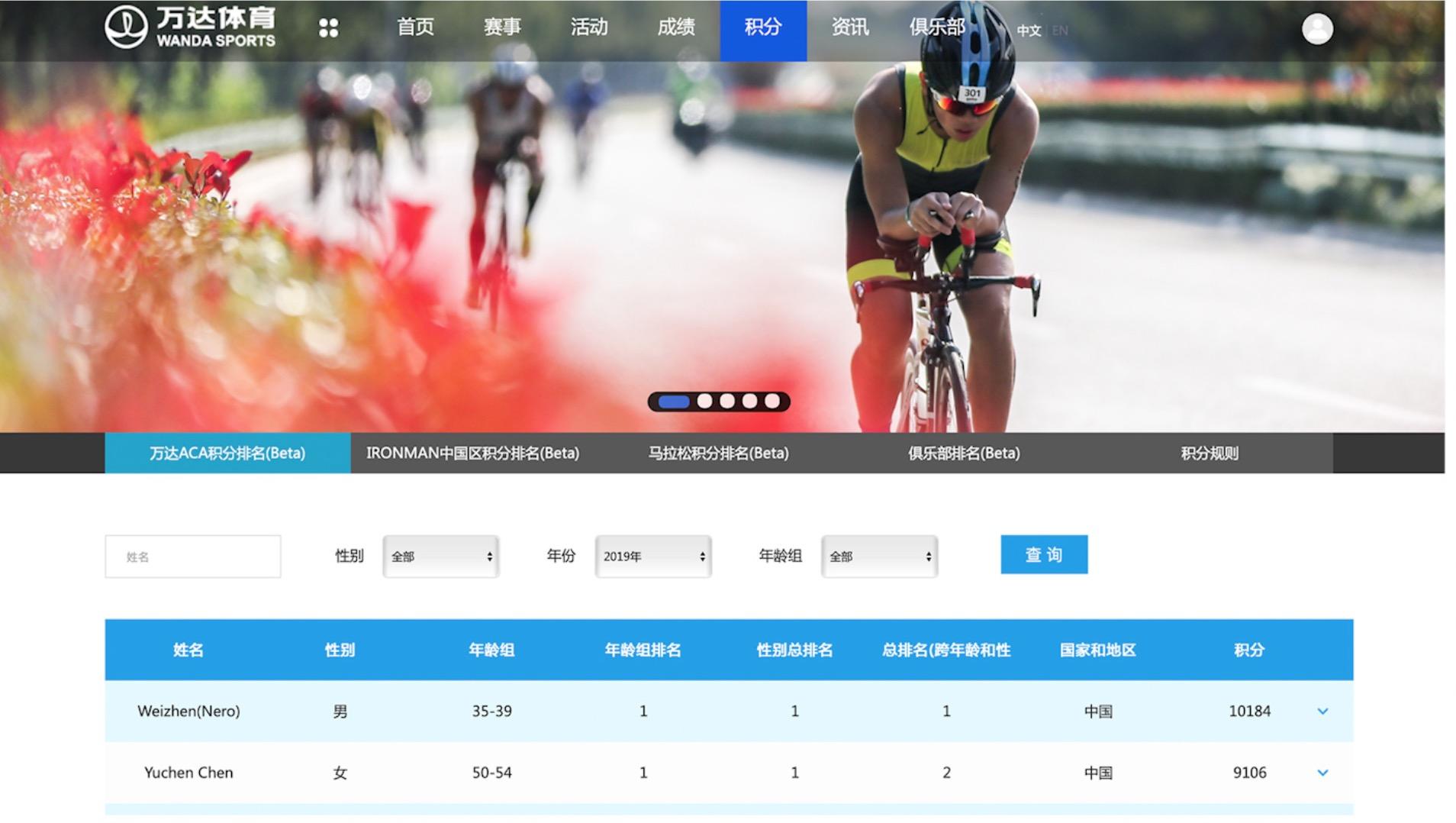 万达体育发布中国首个耐力运动多项目统一积分平台