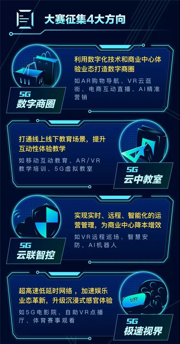 万达华为联手启动商业中心5G创新应用大赛