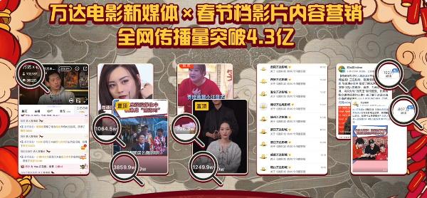 万达电影新媒体春节档内容营销全网传播量超4亿次